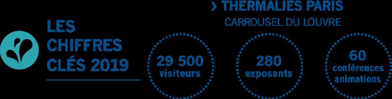 chiffres clés thermalies paris 2019